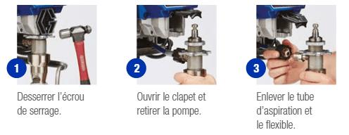 pompe traitement réparation GRACO